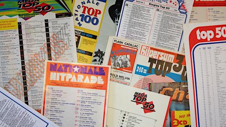 Radio Mi Amigo hitlijst om in te kaderen
