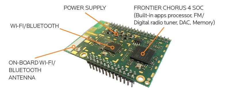 Nieuwe chip Frontier maakt radiotoestellen met streaming goedkoper