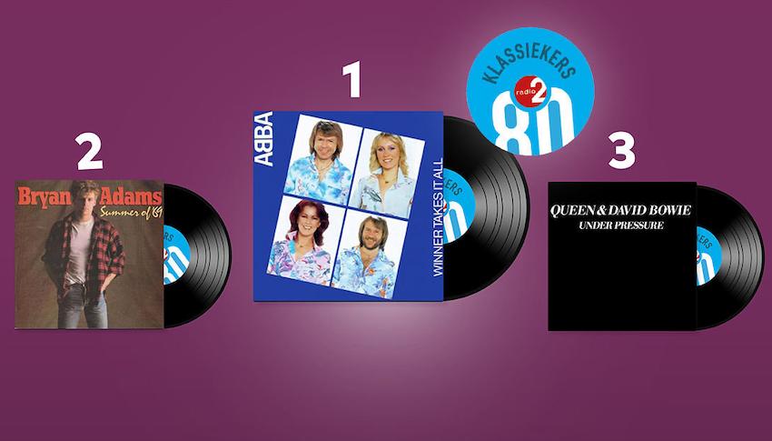 Radio 2: Abba op 1 in 'Top 80 van de jaren 80'